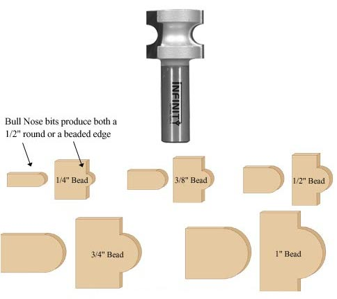 Bullnose router bit for milling stair treads or shelves