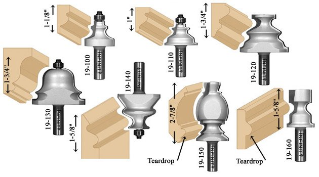 Chamfer router bit for attractive, functional chamfers and bevels and multi-sided boxes
