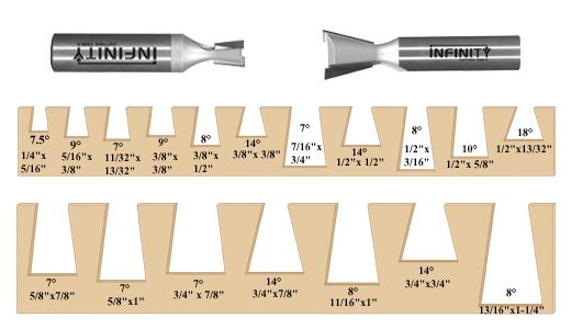 Use these dovetail router bits to create precise dovetail joints for drawers, boxes and furniture