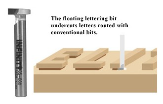 This floating lettering router bit undercuts letters to make signs that stand out