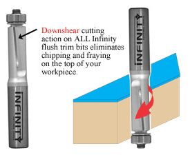Flush trim router bits are used to trim the edges of a veneer or thicker piece to an exact fit