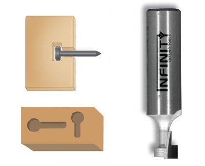 Router Bits Infinity Tools