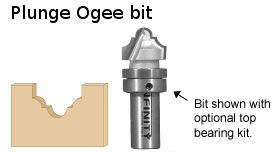 Plunge ogee router bits add classic style to almost any edge