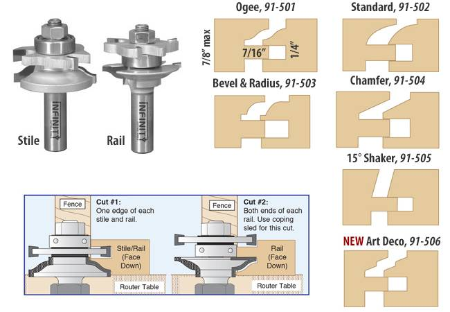 Rail and stile router bit sets for cabinet doors