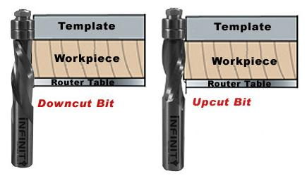 flush trim router bit