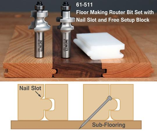 A specially-engineered router bit set that makes wooden floor installation fast and easy